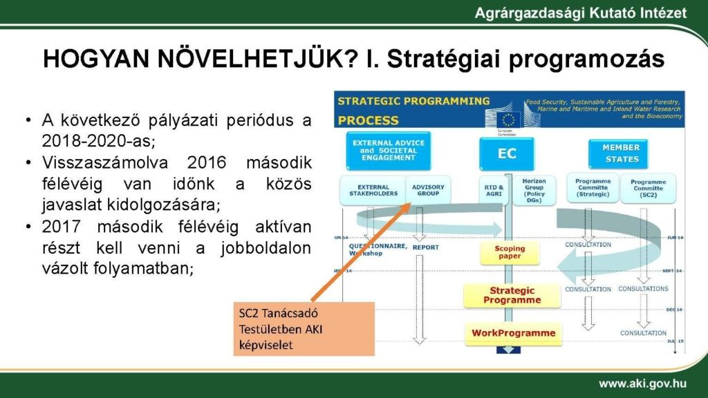HORIZON 2020_EA_2016junius14_Rácz Katalin_Page_16
